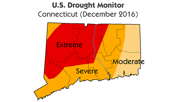 U.S. Drough Watch